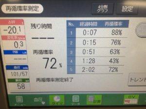 BV(ブラッドボリューム)計による再循環率測定